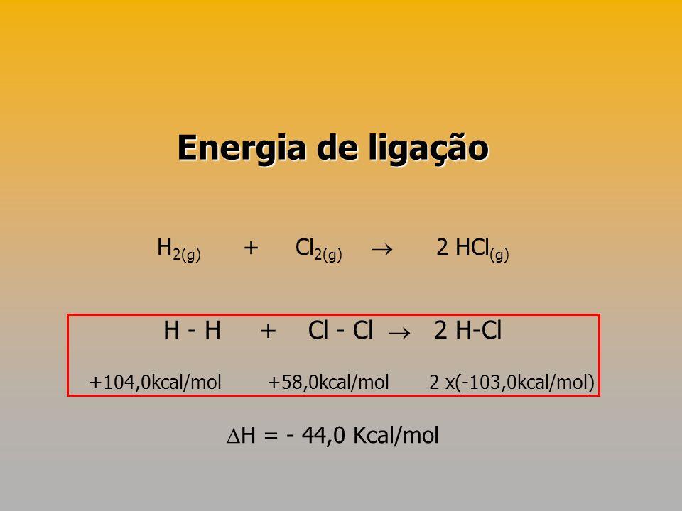 H 2(g) + Cl 2(g) 2 HCl (g) H - H + Cl - Cl 2 H-Cl +104,0kcal/mol +58,0kcal/mol 2 x(-103,0kcal/mol) H = - 44,0 Kcal/mol Energia de ligação