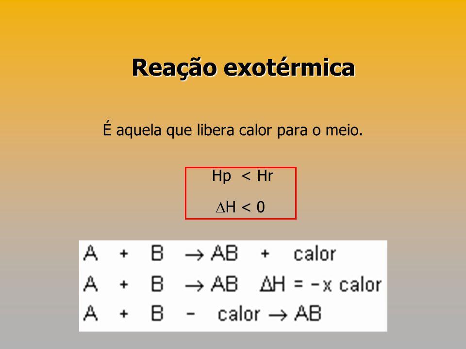 Veja esse exemplo, reagindo gás hidrogênio (H 2 ) e gás cloro (Cl 2 ), formando cloridreto (HI).