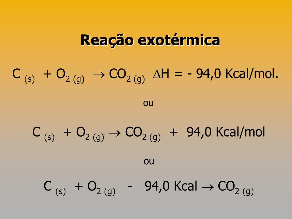 C (s) + O 2 (g) CO 2 (g) H = - 94,0 Kcal/mol. ou C (s) + O 2 (g) CO 2 (g) + 94,0 Kcal/mol ou C (s) + O 2 (g) - 94,0 Kcal CO 2 (g) Reação exotérmica