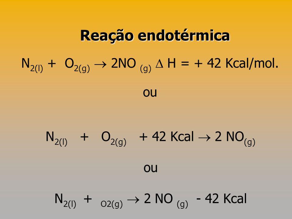 N 2(l) + O 2(g) 2NO (g) H = + 42 Kcal/mol. ou N 2(l) + O 2(g) + 42 Kcal 2 NO (g) ou N 2(l) + O2(g) 2 NO (g) - 42 Kcal Reação endotérmica