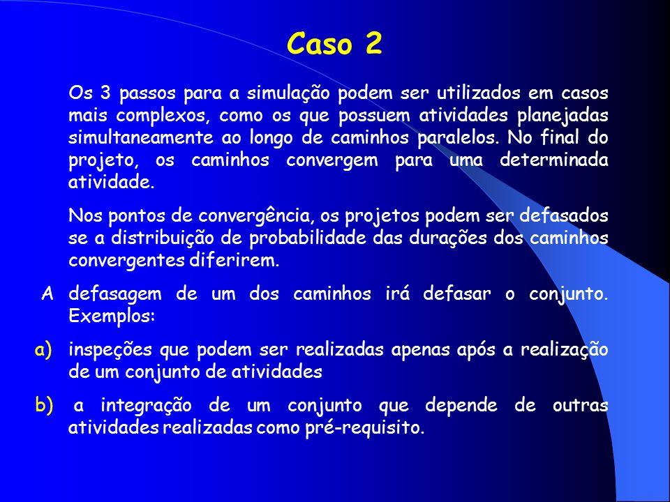 Os 3 passos para a simulação podem ser utilizados em casos mais complexos, como os que possuem atividades planejadas simultaneamente ao longo de camin