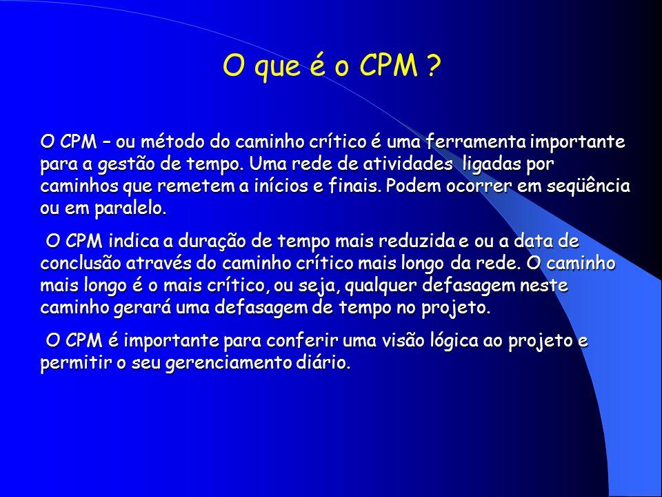 O CPM – ou método do caminho crítico é uma ferramenta importante para a gestão de tempo. Uma rede de atividades ligadas por caminhos que remetem a iní