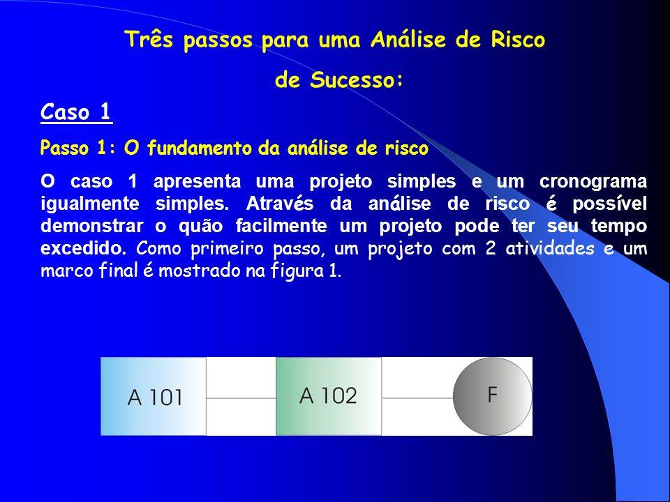 Caso 1 Passo 1: O fundamento da análise de risco O caso 1 apresenta uma projeto simples e um cronograma igualmente simples. Atrav é s da an á lise de