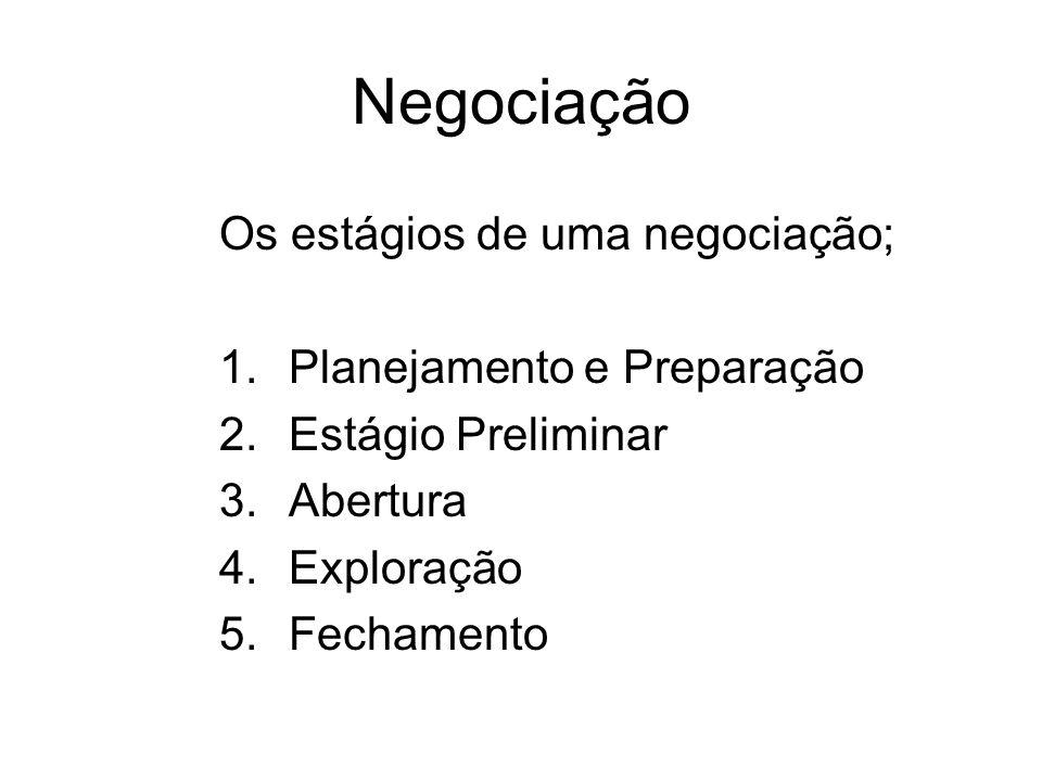 Negociação Os estágios de uma negociação; 1.Planejamento e Preparação 2.Estágio Preliminar 3.Abertura 4.Exploração 5.Fechamento