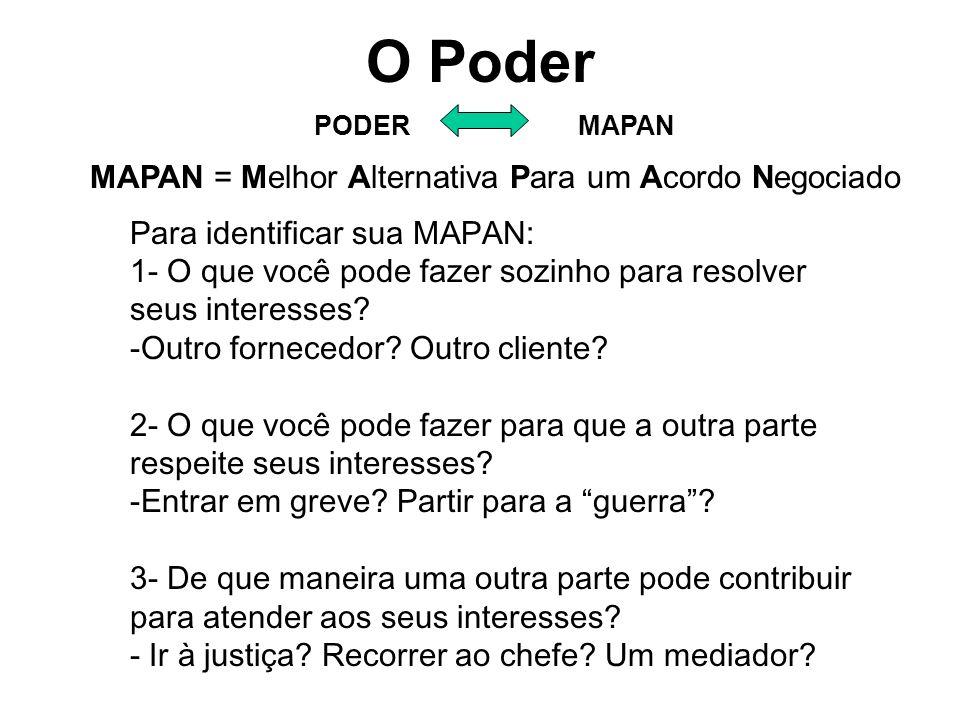 O Poder PODERMAPAN MAPAN = Melhor Alternativa Para um Acordo Negociado Para identificar sua MAPAN: 1- O que você pode fazer sozinho para resolver seus