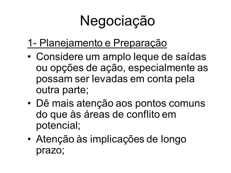Negociação 1- Planejamento e Preparação Considere um amplo leque de saídas ou opções de ação, especialmente as possam ser levadas em conta pela outra