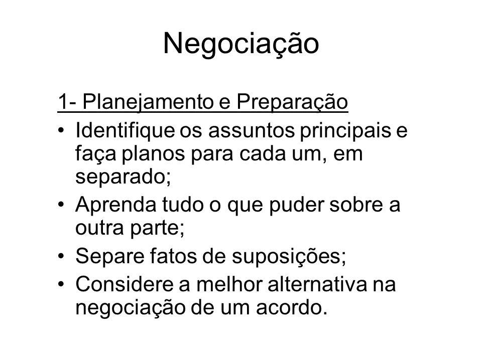 Negociação 2 – Estágio Preliminar Obj.: Crie um clima positivo para a negociação; Controle a emoção; Esclareça boatos, informações erradas ou ressentimentos;