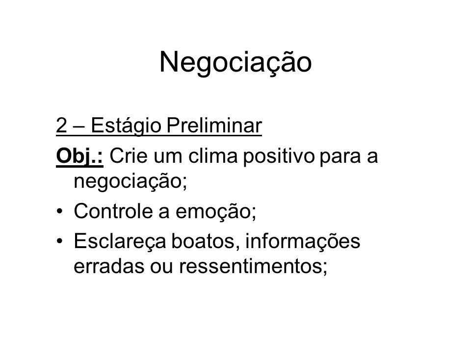 Negociação 2 – Estágio Preliminar Obj.: Crie um clima positivo para a negociação; Controle a emoção; Esclareça boatos, informações erradas ou ressenti