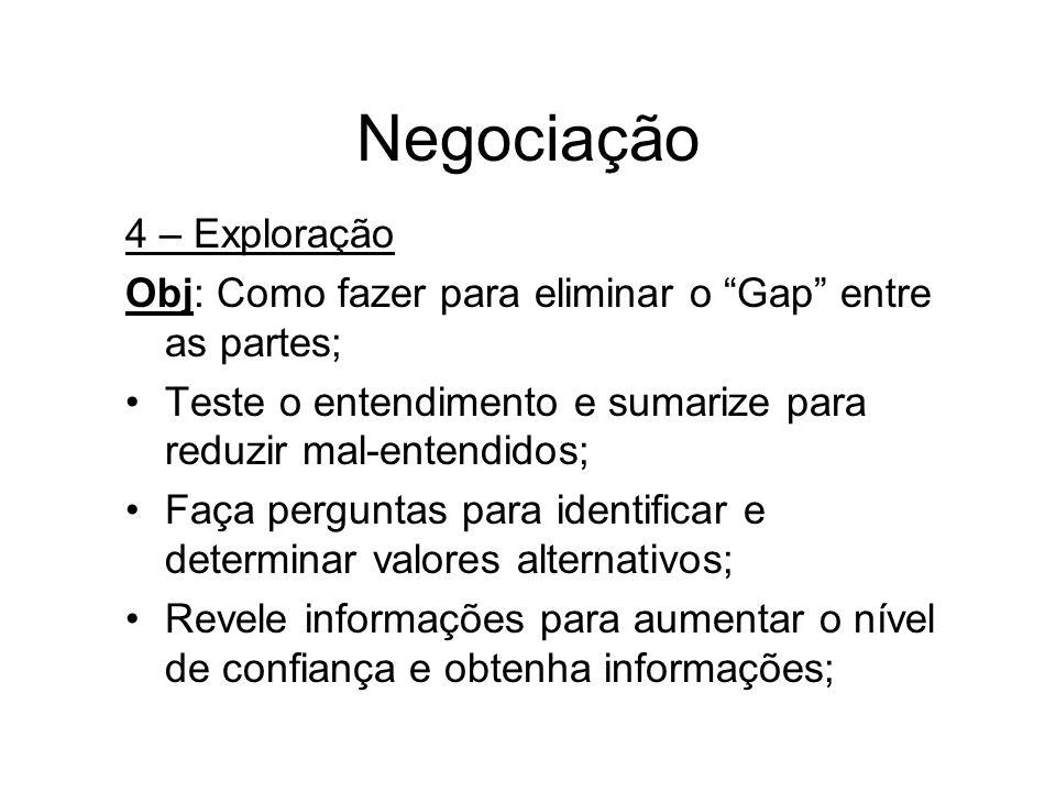 Negociação 4 – Exploração Obj: Como fazer para eliminar o Gap entre as partes; Teste o entendimento e sumarize para reduzir mal-entendidos; Faça pergu