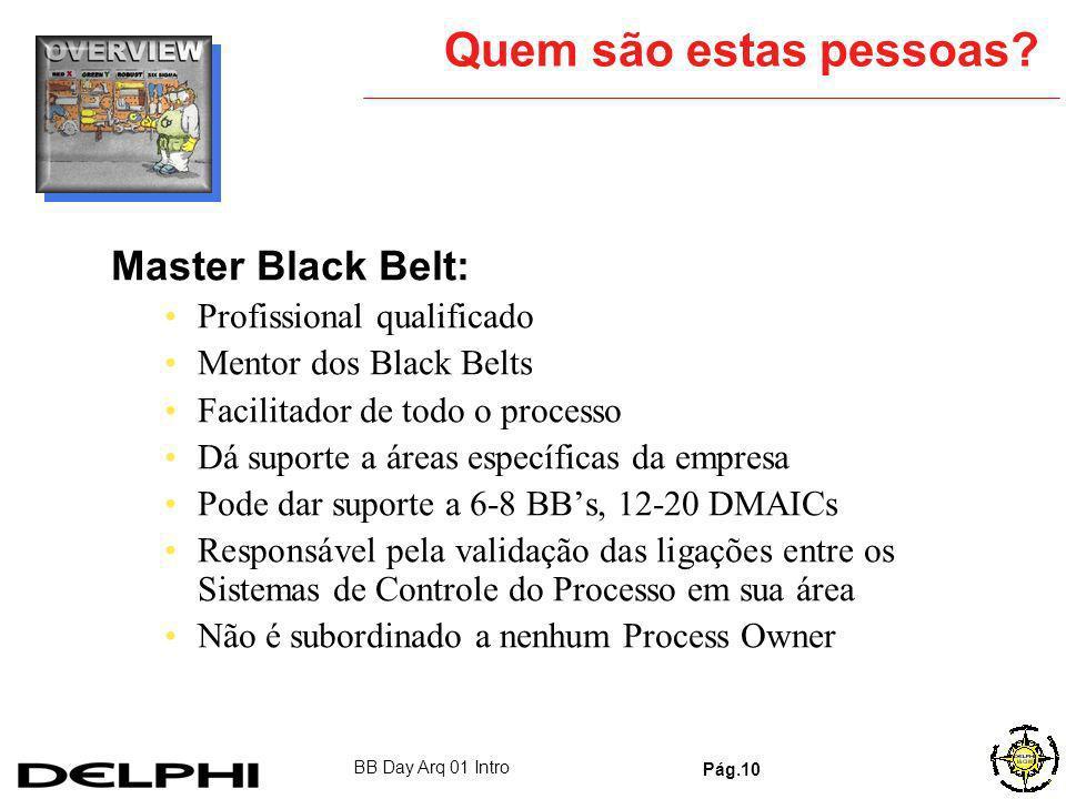 BB Day Arq 01 Intro Pág.9 Quem são estas pessoas? Green Belt: 5 dias de treinamento Focado no DMAIC Membro dos times em tempo parcial Black Belt: 4 a
