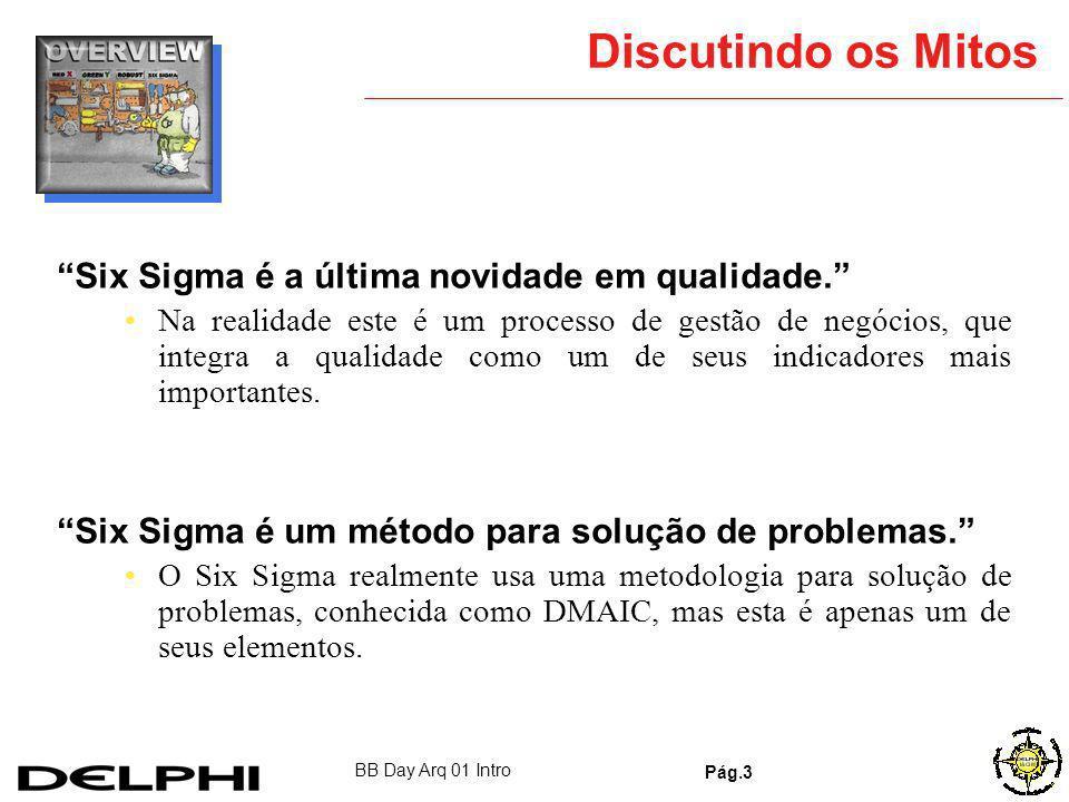 BB Day Arq 01 Intro Pág.13 As Três Colunas Definir-Medir-Analisar-Melhorar-Controlar (DMAIC): Solução de problemas e melhoria contínua Definir-Medir-Analisar-Projetar-Verificar (DMAPV): Projeto/reprojeto de processos/produtos Também chamado DFSS (Design for Six Sigma) Gestão dos Processos Mapeamento dos Processos Indicadores de Desempenho
