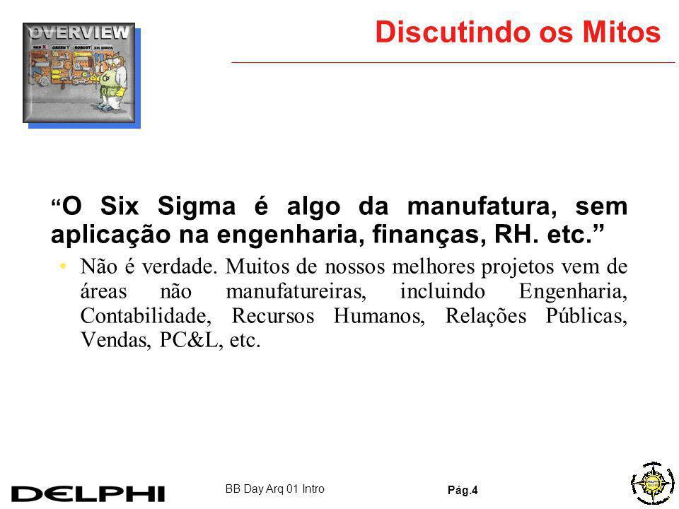 BB Day Arq 01 Intro Pág.4 Discutindo os Mitos O Six Sigma é algo da manufatura, sem aplicação na engenharia, finanças, RH.
