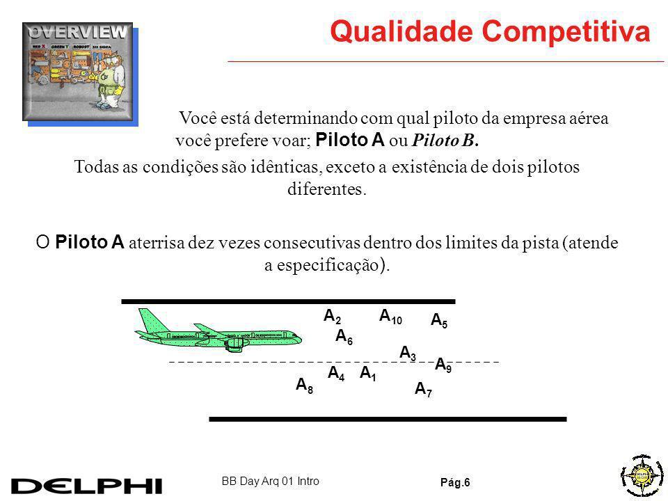BB Day Arq 01 Intro Pág.6 Você está determinando com qual piloto da empresa aérea você prefere voar; Piloto A ou Piloto B.
