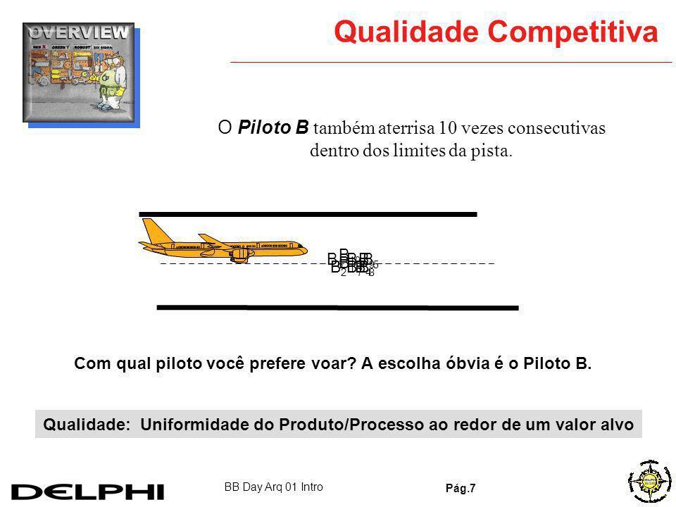 BB Day Arq 01 Intro Pág.6 Você está determinando com qual piloto da empresa aérea você prefere voar; Piloto A ou Piloto B. Todas as condições são idên