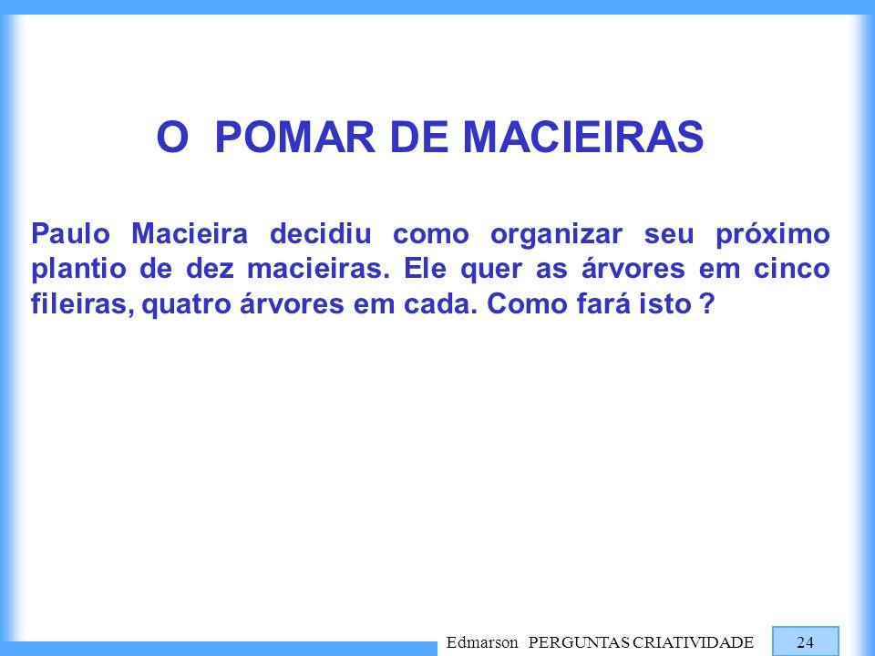 Edmarson PERGUNTAS CRIATIVIDADE 24 O POMAR DE MACIEIRAS Paulo Macieira decidiu como organizar seu próximo plantio de dez macieiras. Ele quer as árvore