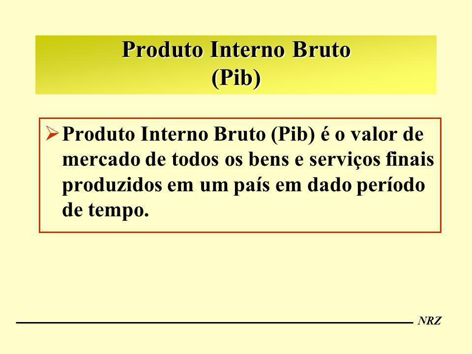 NRZ Produto Interno Bruto (Pib) Produto Interno Bruto (Pib) é o valor de mercado de todos os bens e serviços finais produzidos em um país em dado perí