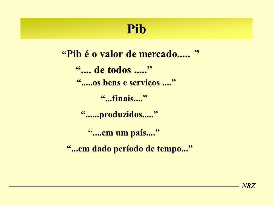 NRZ Pib Pib é o valor de mercado......... de todos..........os bens e serviços.......finais..........produzidos.........em um país.......em dado perío