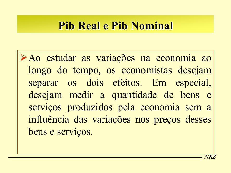 NRZ Ao estudar as variações na economia ao longo do tempo, os economistas desejam separar os dois efeitos. Em especial, desejam medir a quantidade de