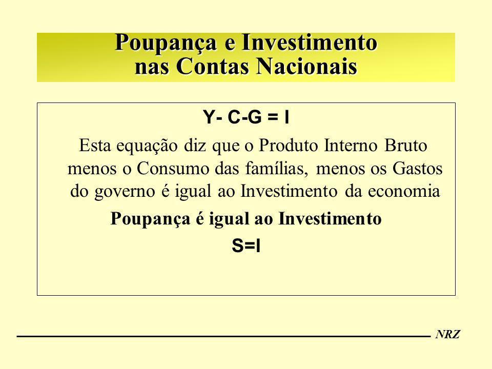 NRZ Y- C-G = I Esta equação diz que o Produto Interno Bruto menos o Consumo das famílias, menos os Gastos do governo é igual ao Investimento da econom
