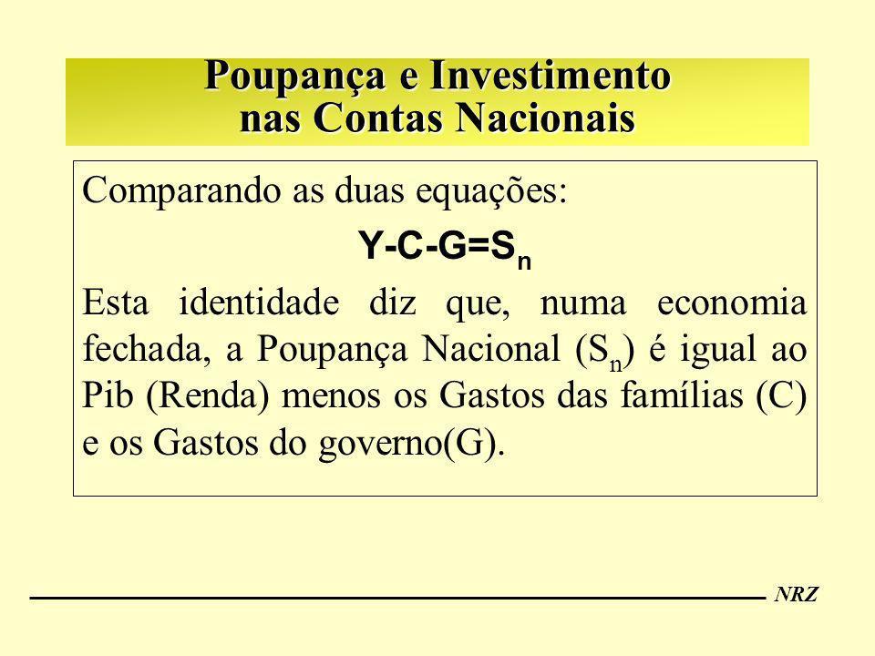 NRZ Comparando as duas equações: Y-C-G=S n Esta identidade diz que, numa economia fechada, a Poupança Nacional (S n ) é igual ao Pib (Renda) menos os