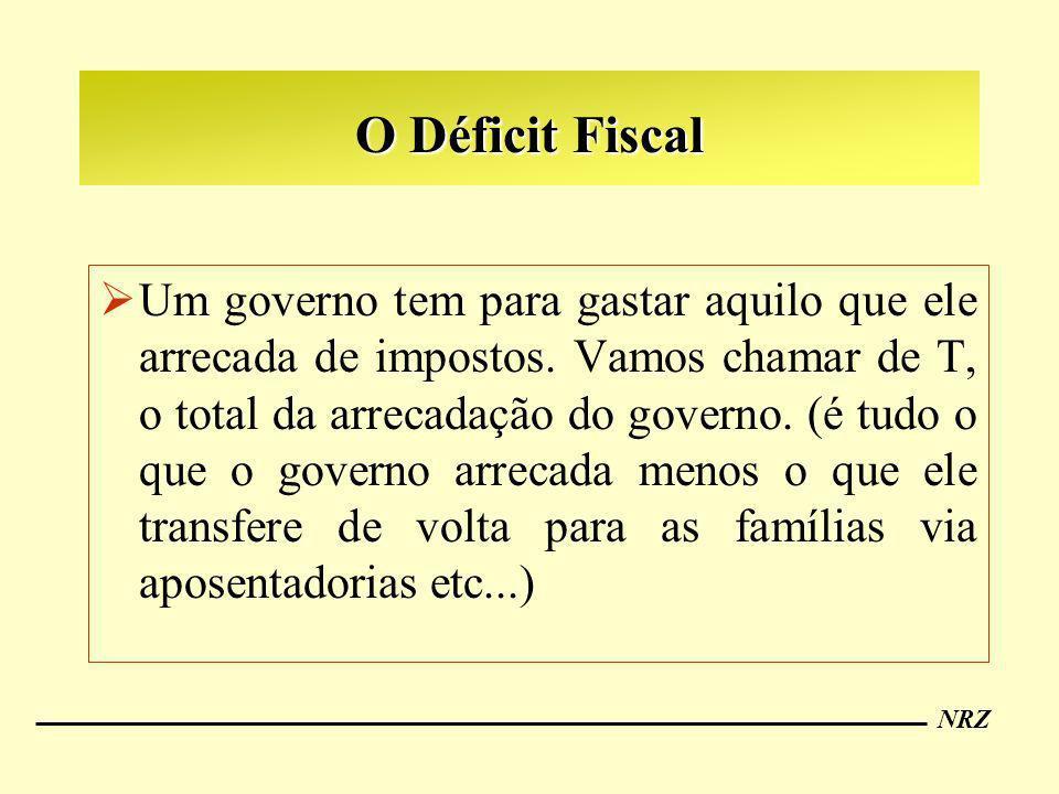 NRZ Um governo tem para gastar aquilo que ele arrecada de impostos. Vamos chamar de T, o total da arrecadação do governo. (é tudo o que o governo arre
