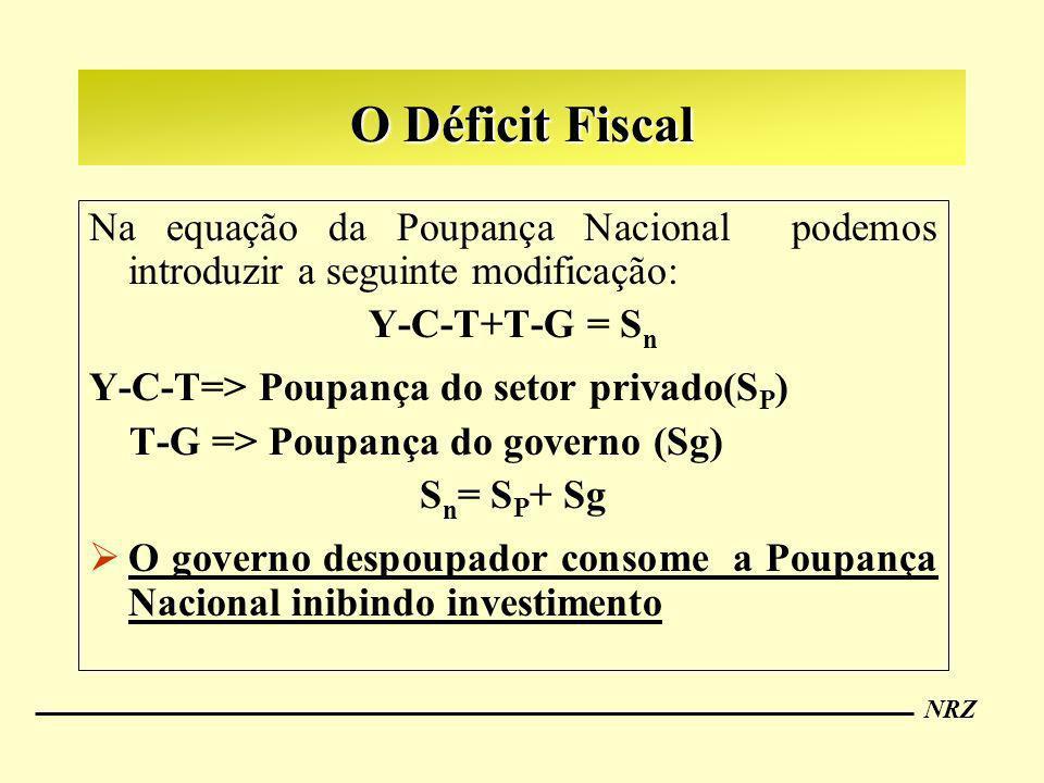 NRZ Na equação da Poupança Nacional podemos introduzir a seguinte modificação: Y-C-T+T-G = S n Y-C-T=> Poupança do setor privado(S P ) T-G => Poupança