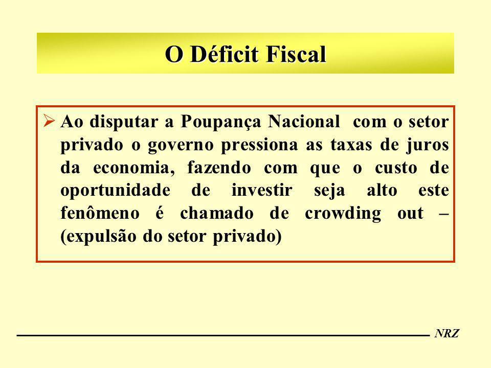 NRZ O Déficit Fiscal Ao disputar a Poupança Nacional com o setor privado o governo pressiona as taxas de juros da economia, fazendo com que o custo de