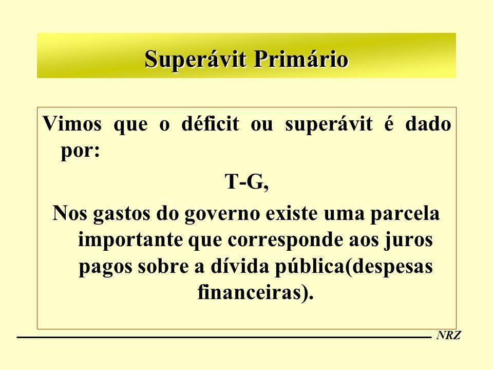 NRZ Superávit Primário Vimos que o déficit ou superávit é dado por: T-G, Nos gastos do governo existe uma parcela importante que corresponde aos juros