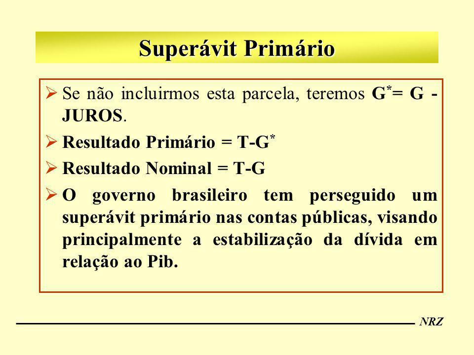 NRZ Superávit Primário Se não incluirmos esta parcela, teremos G * = G - JUROS. Resultado Primário = T-G * Resultado Nominal = T-G O governo brasileir