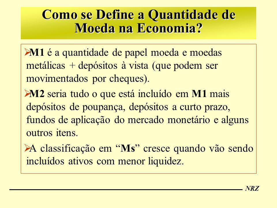 NRZ Como se Define a Quantidade de Moeda na Economia? M1 é a quantidade de papel moeda e moedas metálicas + depósitos à vista (que podem ser movimenta