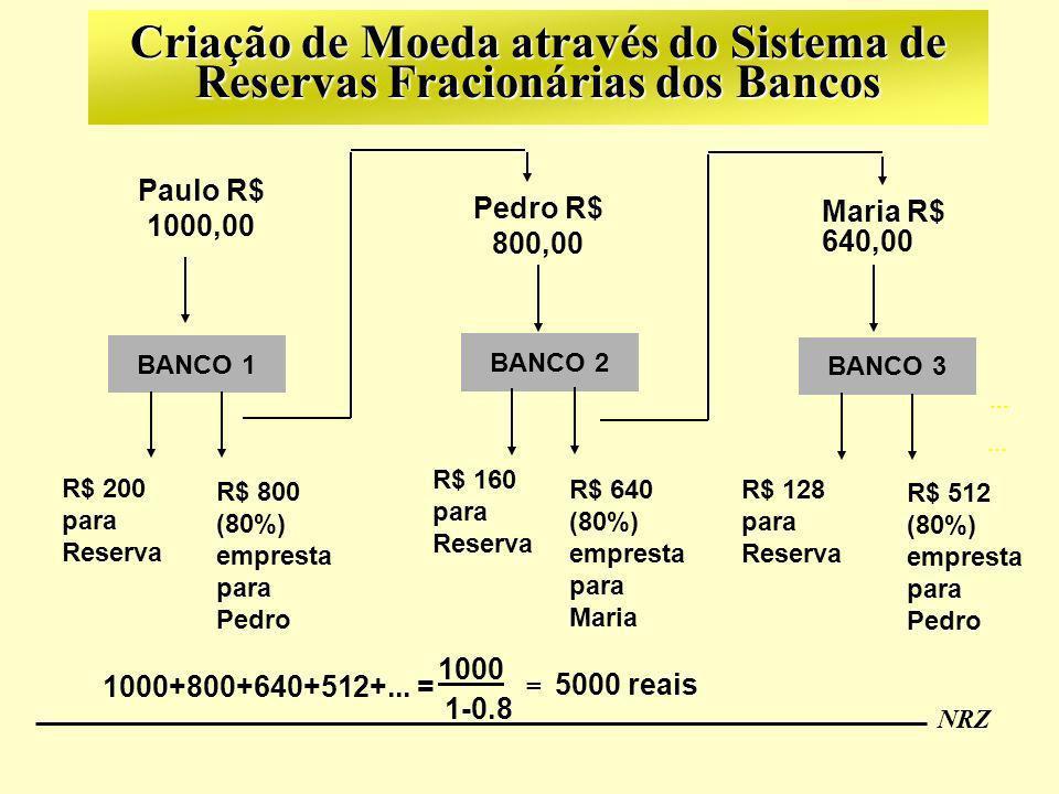 NRZ Criação de Moeda através do Sistema de Reservas Fracionárias dos Bancos... 1000+800+640+512+... = 1000 1-0.8 = 5000 reais... BANCO 2 Pedro R$ 800,