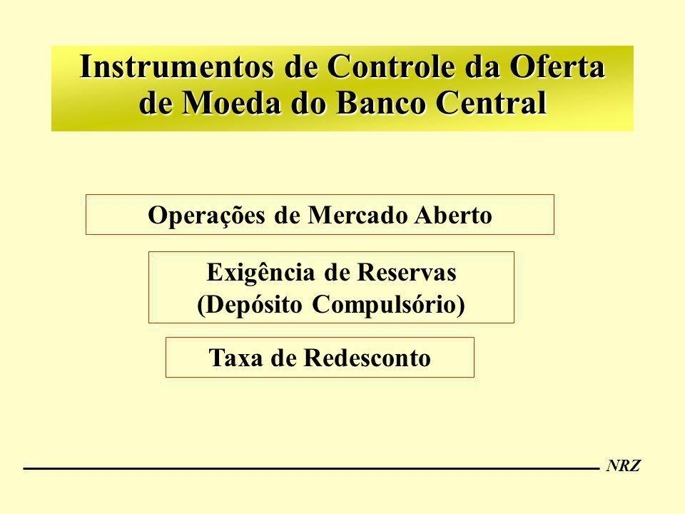 NRZ Instrumentos de Controle da Oferta de Moeda do Banco Central Operações de Mercado Aberto Exigência de Reservas (Depósito Compulsório) Taxa de Rede