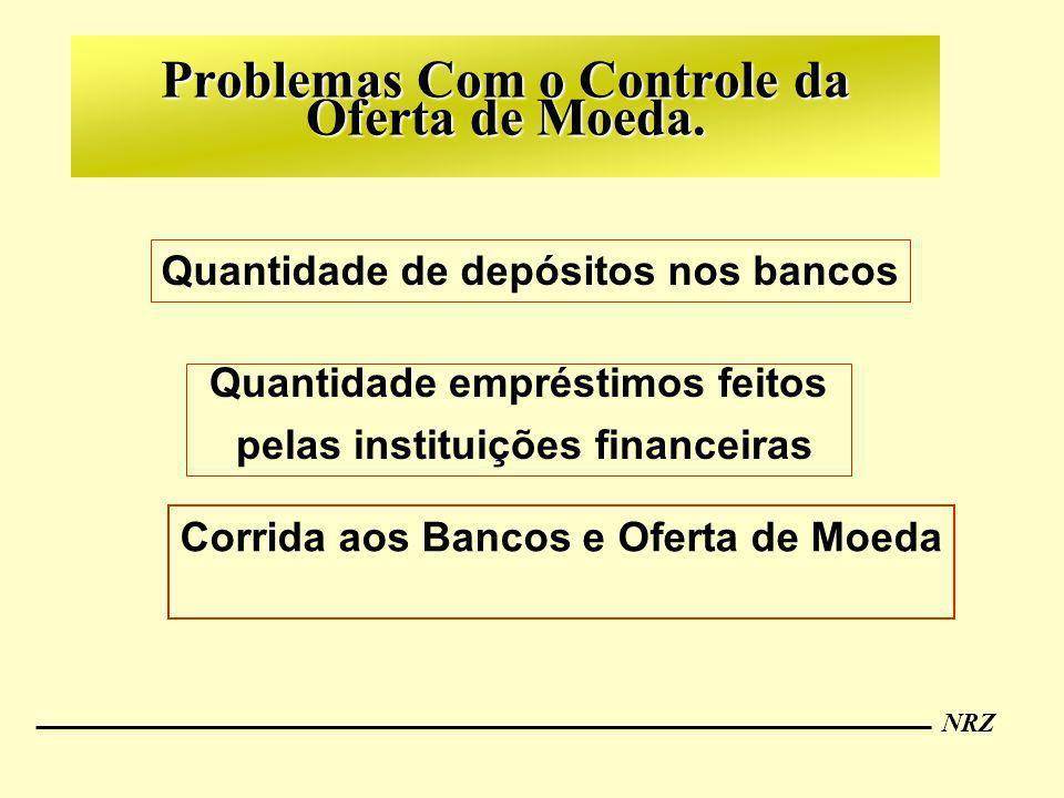 NRZ Problemas Com o Controle da Oferta de Moeda. Quantidade de depósitos nos bancos Quantidade empréstimos feitos pelas instituições financeiras Corri