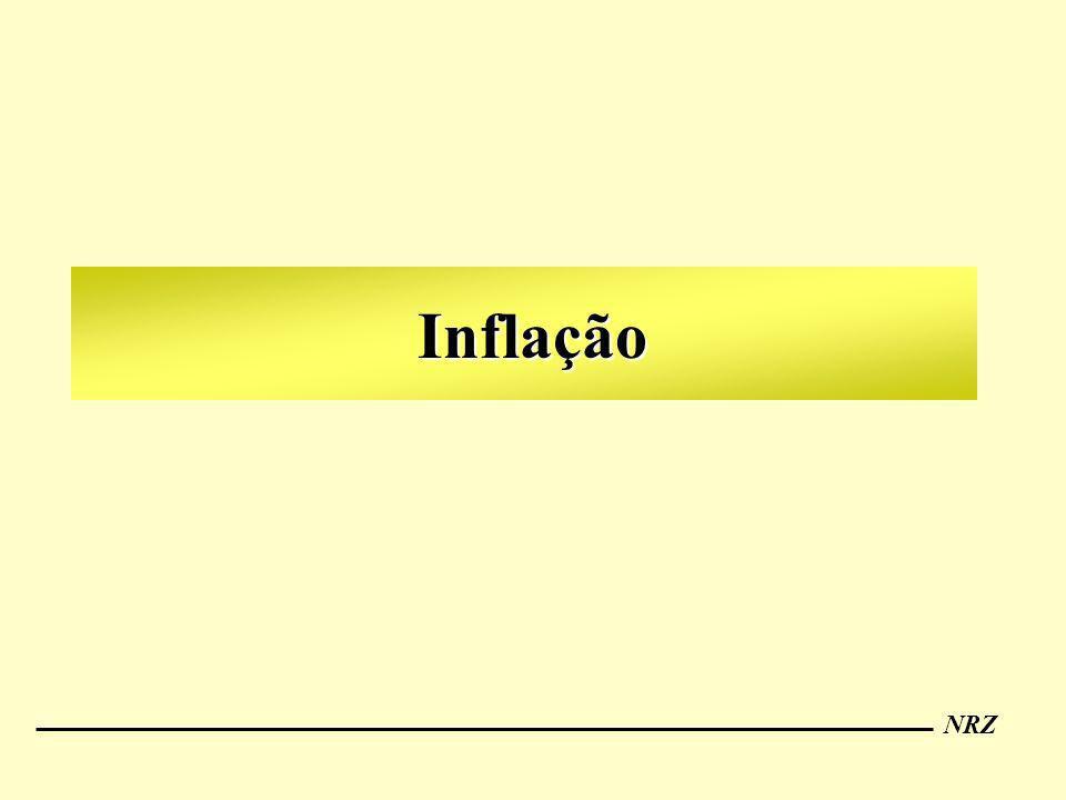 NRZ Inflação Inflação