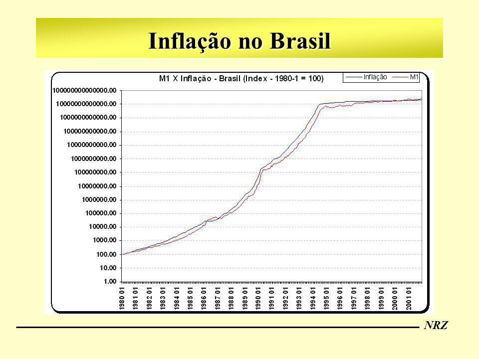 NRZ Inflação no Brasil