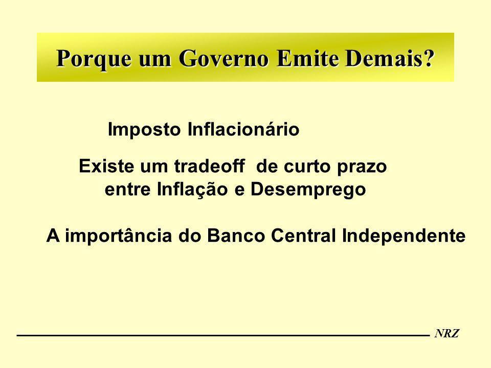 NRZ Porque um Governo Emite Demais? Imposto Inflacionário Existe um tradeoff de curto prazo entre Inflação e Desemprego A importância do Banco Central