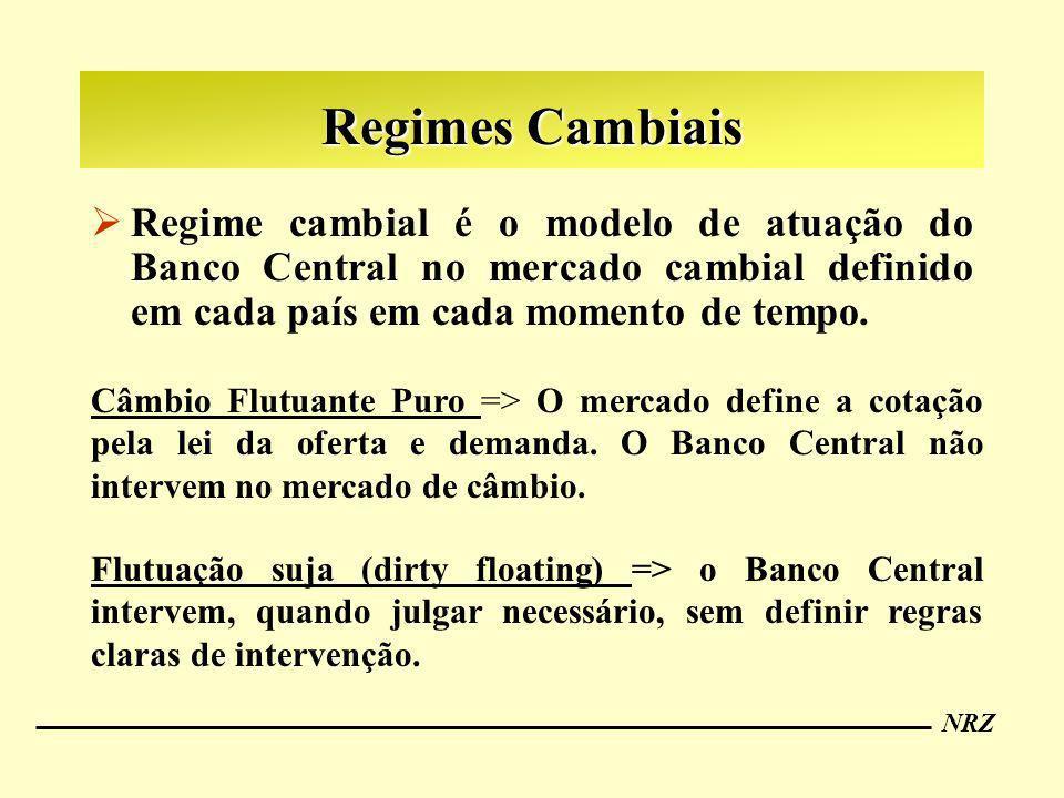 NRZ Regimes Cambiais Regime cambial é o modelo de atuação do Banco Central no mercado cambial definido em cada país em cada momento de tempo. Câmbio F