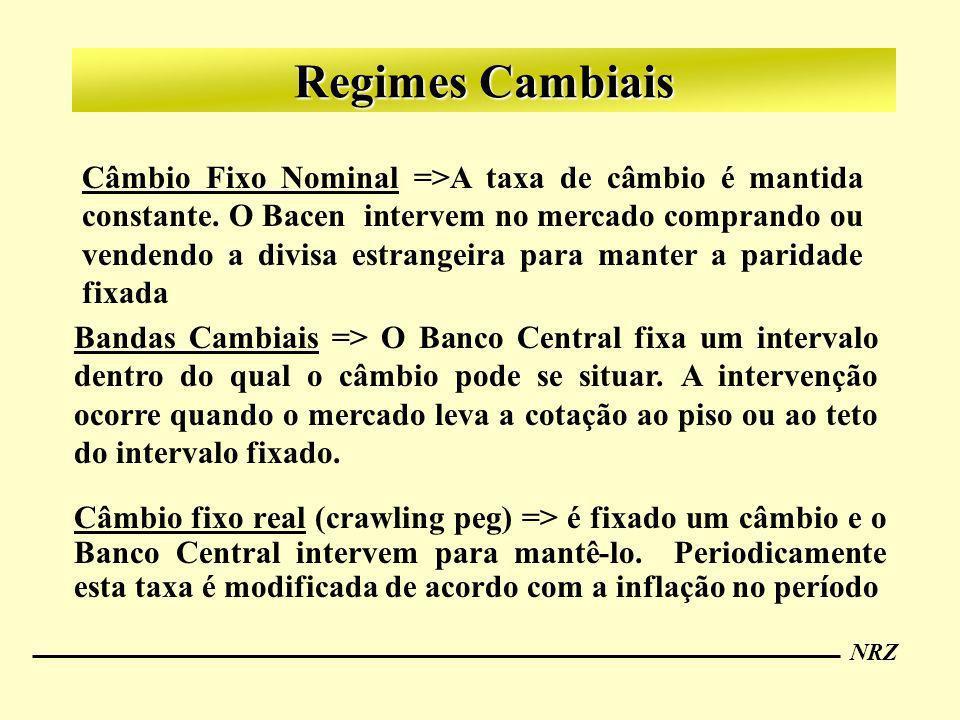 NRZ Regimes Cambiais Câmbio Fixo Nominal =>A taxa de câmbio é mantida constante. O Bacen intervem no mercado comprando ou vendendo a divisa estrangeir