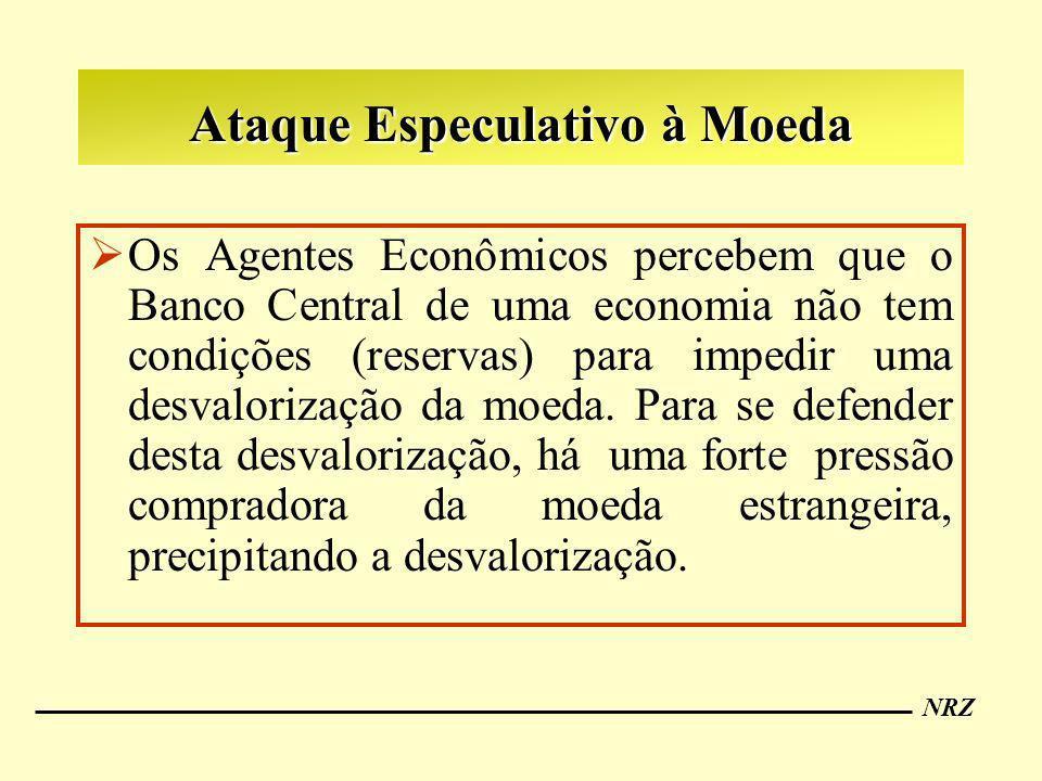 NRZ Ataque Especulativo à Moeda Os Agentes Econômicos percebem que o Banco Central de uma economia não tem condições (reservas) para impedir uma desva