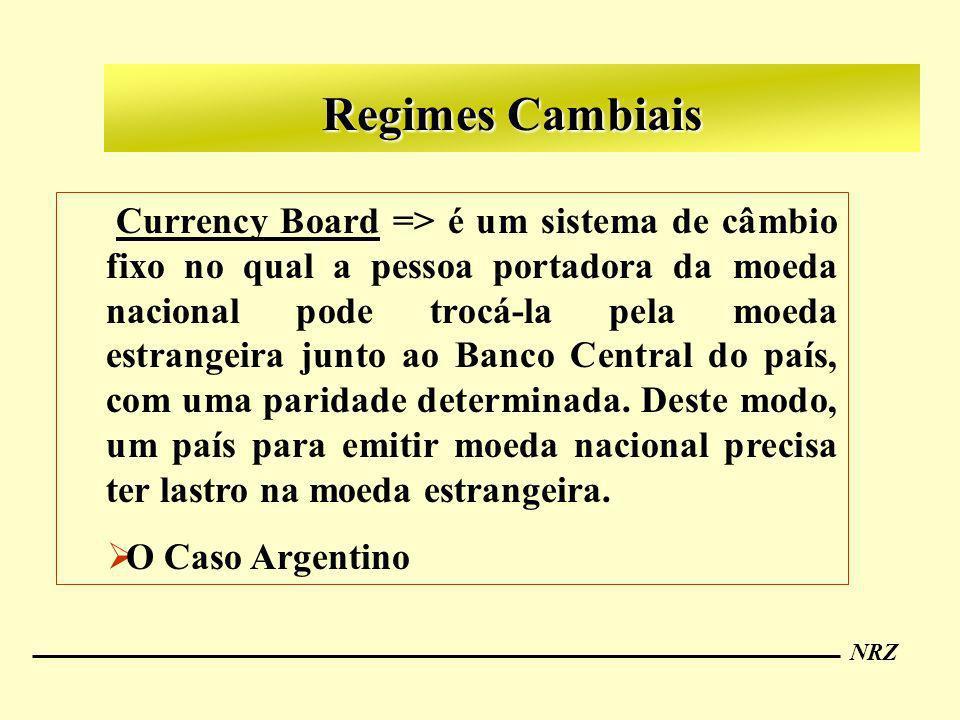 NRZ Regimes Cambiais Currency Board => é um sistema de câmbio fixo no qual a pessoa portadora da moeda nacional pode trocá-la pela moeda estrangeira j