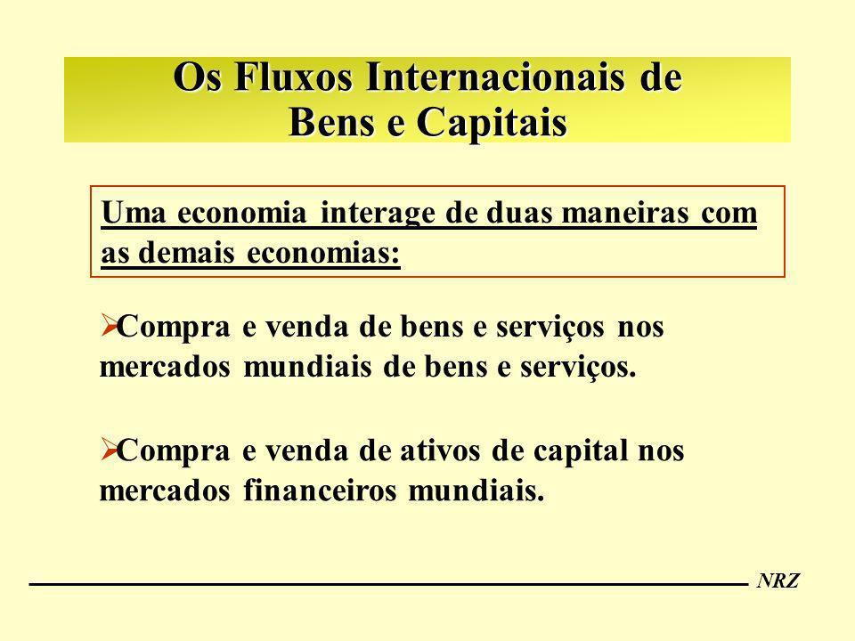 NRZ Os Fluxos Internacionais de Bens e Capitais Uma economia interage de duas maneiras com as demais economias: Compra e venda de bens e serviços nos