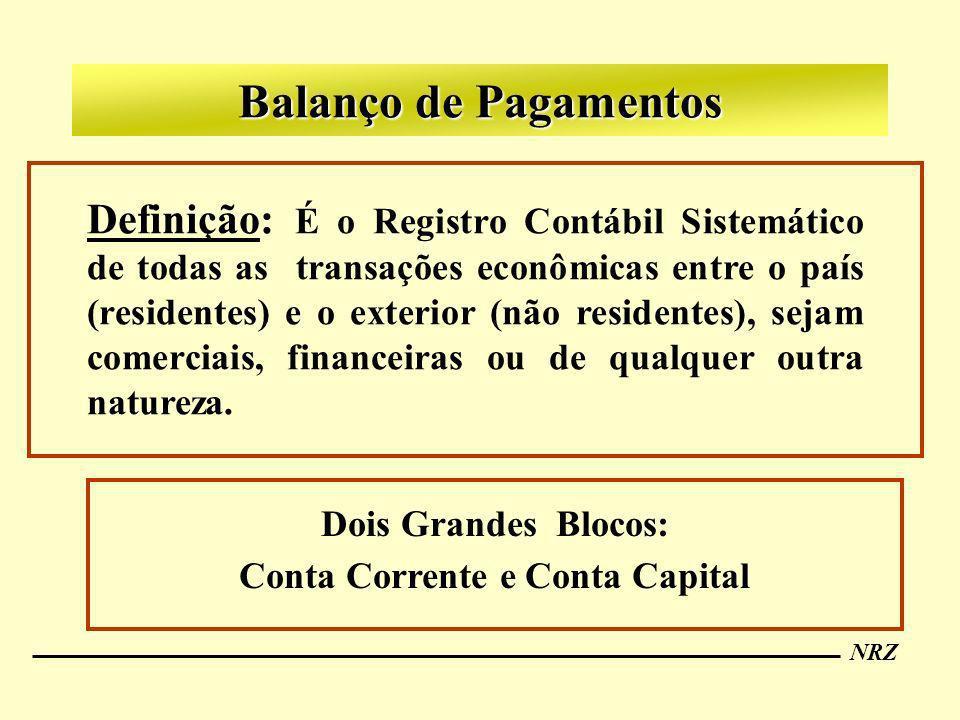 NRZ Balanço de Pagamentos Definição: É o Registro Contábil Sistemático de todas as transações econômicas entre o país (residentes) e o exterior (não r