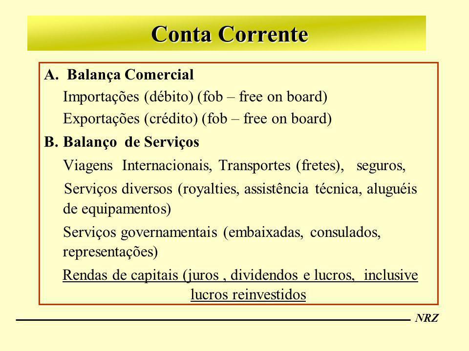 NRZ Conta Corrente Conta Corrente A. Balança Comercial Importações (débito) (fob – free on board) Exportações (crédito) (fob – free on board) B.Balanç