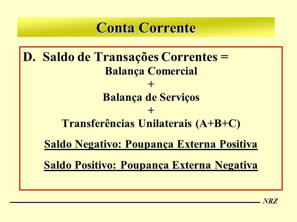 NRZ Conta Corrente D.Saldo de Transações Correntes = Balança Comercial + Balança de Serviços + Transferências Unilaterais (A+B+C) Saldo Negativo: Poup
