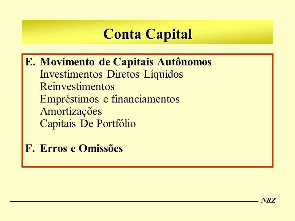NRZ Conta Capital E.Movimento de Capitais Autônomos Investimentos Diretos Líquidos Reinvestimentos Empréstimos e financiamentos Amortizações Capitais
