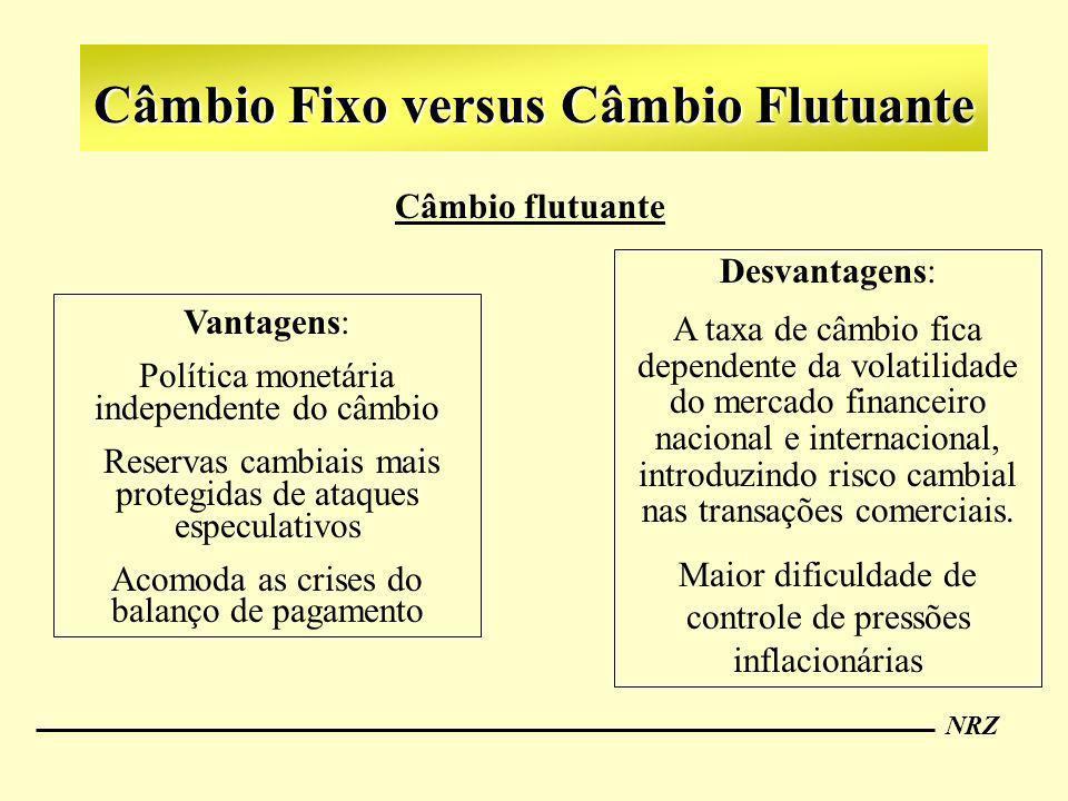 NRZ Câmbio Fixo versus Câmbio Flutuante Câmbio flutuante Vantagens: Política monetária independente do câmbio Reservas cambiais mais protegidas de ata
