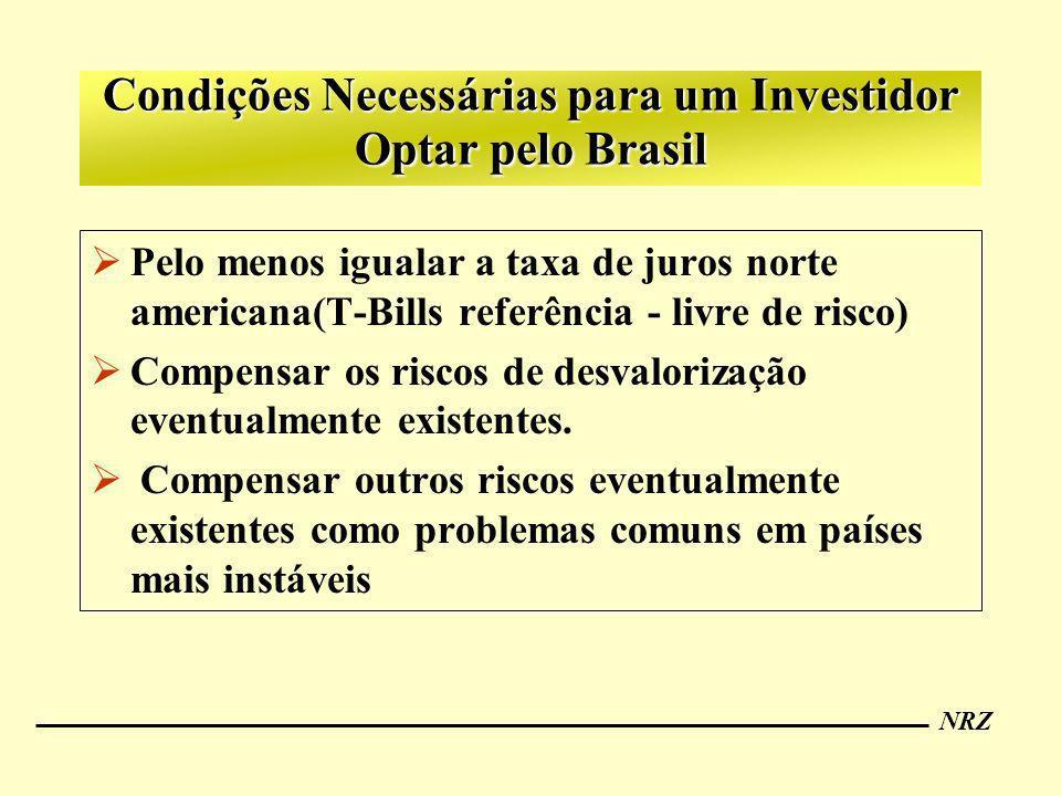 NRZ Condições Necessárias para um Investidor Optar pelo Brasil Pelo menos igualar a taxa de juros norte americana(T-Bills referência - livre de risco)