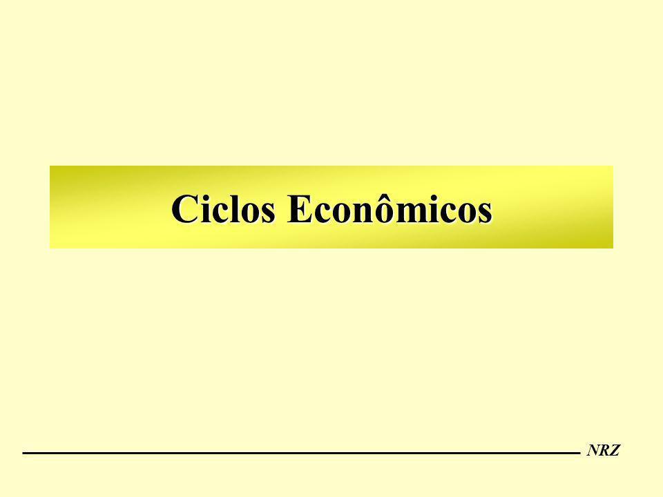 NRZ Ciclos Econômicos