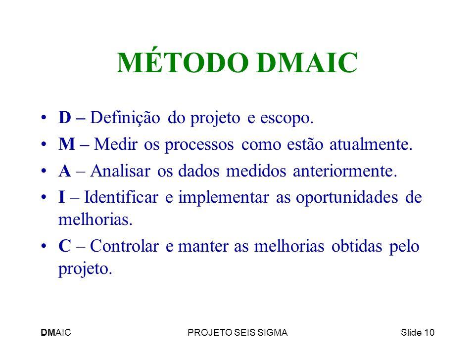 DMAICPROJETO SEIS SIGMASlide 10 MÉTODO DMAIC D – Definição do projeto e escopo. M – Medir os processos como estão atualmente. A – Analisar os dados me