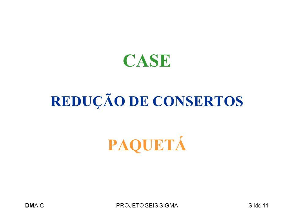 DMAICPROJETO SEIS SIGMASlide 11 CASE REDUÇÃO DE CONSERTOS PAQUETÁ